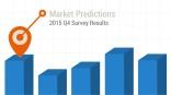 2015 Q4 Survey Results (1)